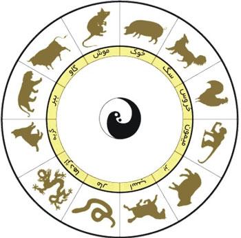 آیا ماه تولد بر صفات اخلاقی و رفتاری تاثیر دارد؟