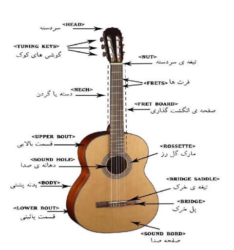 گیتارینه ,مطالب ابر گیتارینه - گیتار،آموزش گیتار،Guitar،گیتاریست،موسیقی،درفرانیاز