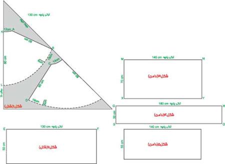 آموزش دوخت چادر فرشته در پورتال جامع فرانیاز فراتر از نیاز هر ایرانی