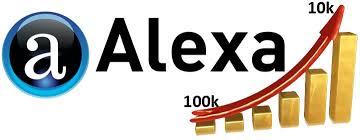 عکس چگونه رتبه سایت خود را در alexa بالا ببریم