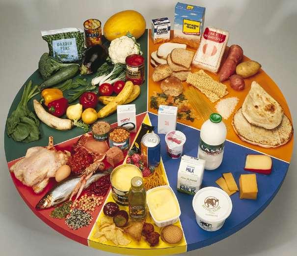 مواد غذایی جهت چاقی صورت