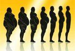 ورزش چاقی شکم
