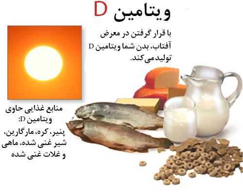 دلایل و درمان پوکی استخوان در پورتال جامع فرانیاز فراتراز نیاز هر ایرانی