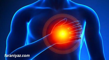 علل درد غیر قلبی قفسه سینه