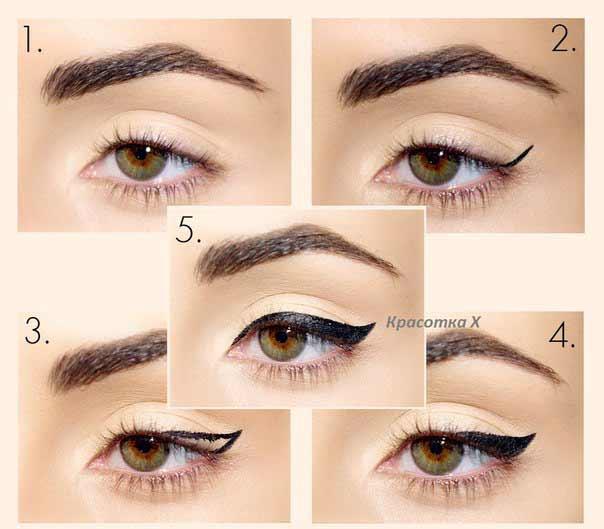 عکس روش صحیح کشیدن خط چشم برای انواع چشمها